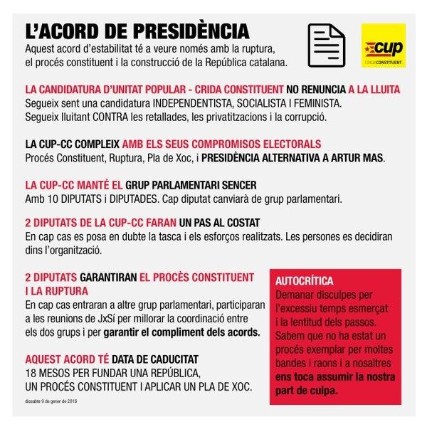 """Así es el camino hacia la independencia de Cataluña pactado por """"Junts pel si"""" y la CUP"""